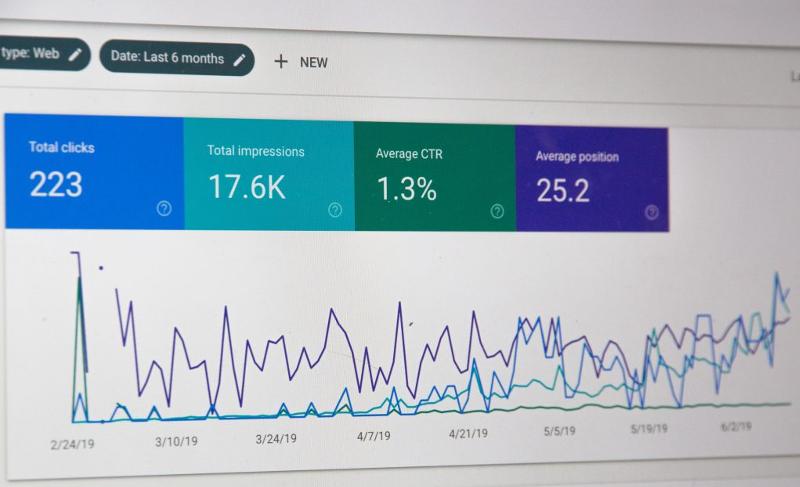google analytics reports screenshot